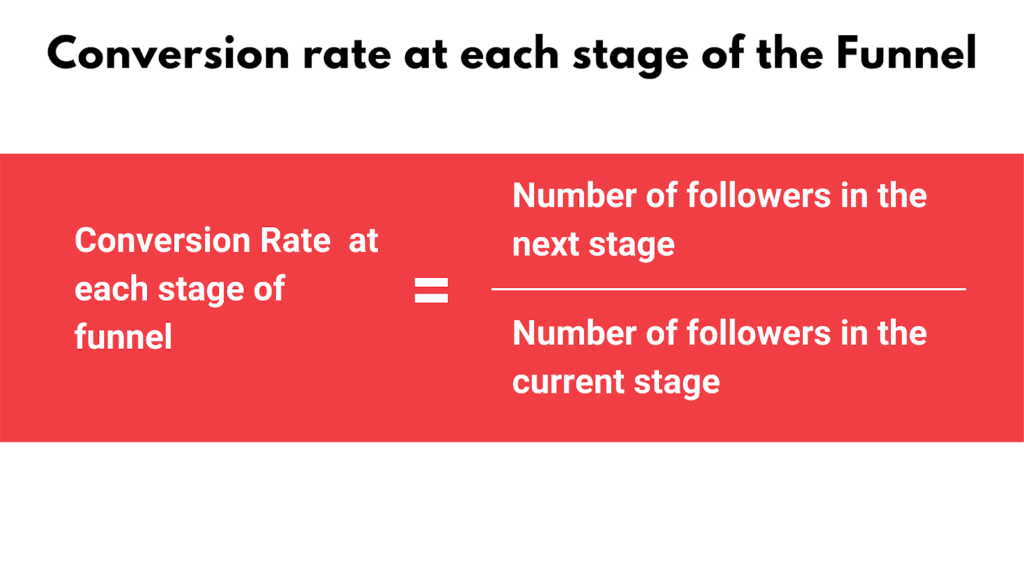conversion rate at each stage of the funnel